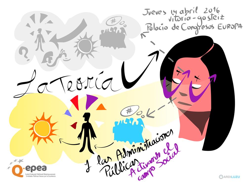 Graphic recording: Teoría U y Entidades Públicas, activando el campo social